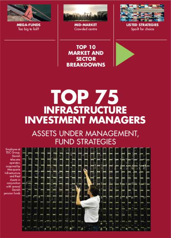 top 75 infrastructure managers 2019